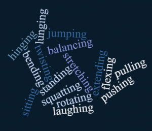 Soma Yoga and Pilates wordcloud2